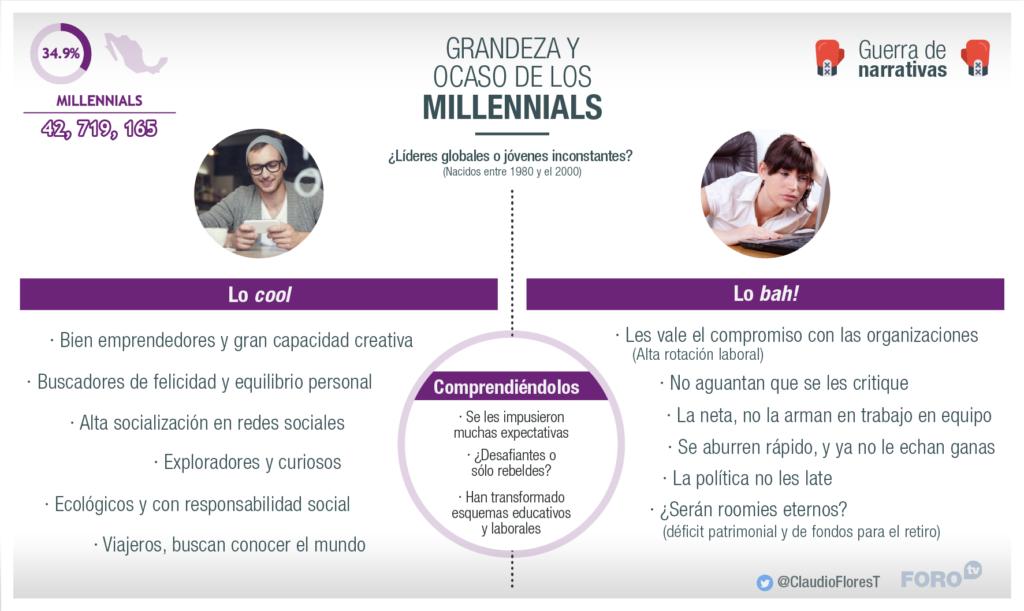 #GuerraDeNarrativas: Grandeza y ocaso de los Millennials